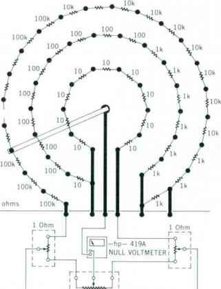 A New Standard Resistor Designed In The Hp Standards Laboratory Can