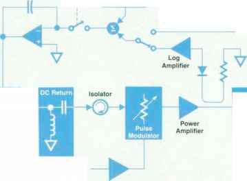 Amateur Radio Millimeter Wave