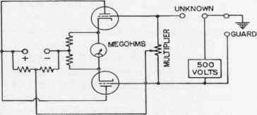 Megohmmeter Diagram