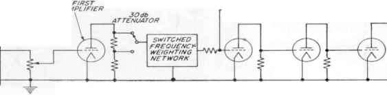 Sound Level Calibrator Design Circuit
