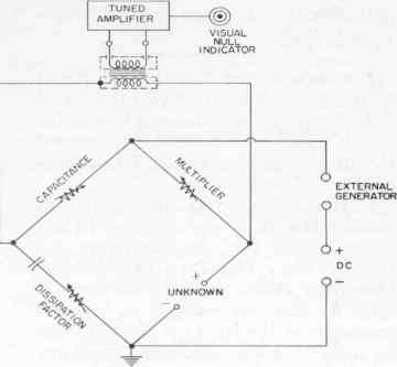 Capacitor Testing Bridge Schematic