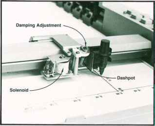 Solenoid Drawing Mechanism