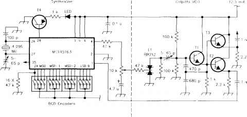 Digital Frequency Synthesizers Schematic
