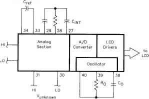 Block Diagram Of 7106. ch7106b. led digital voltmeter working with circuit  diagram. icl7107 3 1 2 digit lcd led display a d converters. block diagram  what is a block diagram. ifx21401mb infineon2002-acura-tl-radio.info