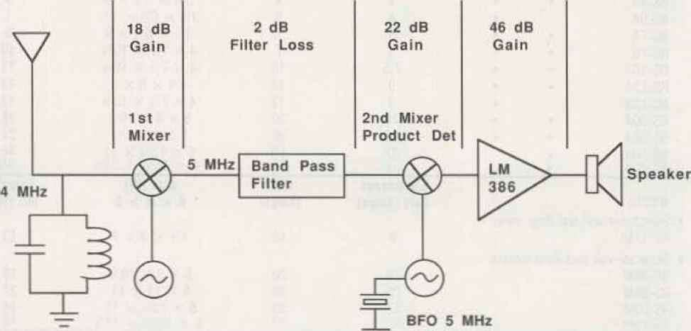 circle t on header service card